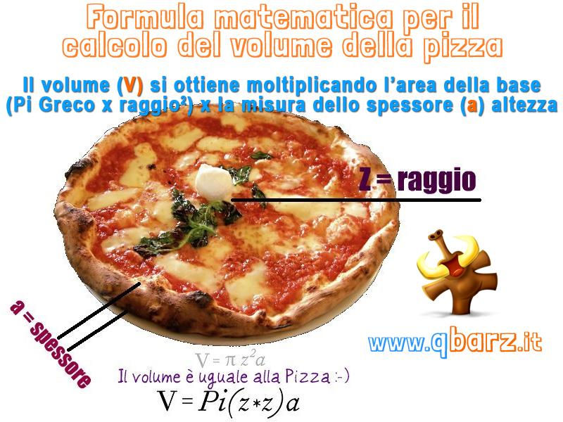 Come si calcola il volume della pizza